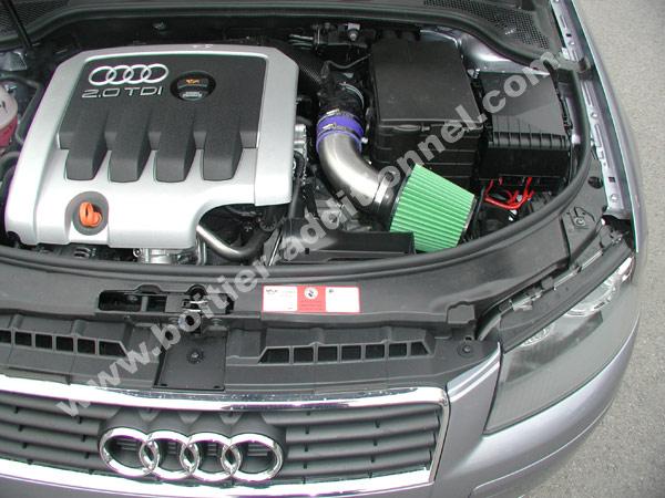 Kit D Admission Green Admission Directe Audi Pour Audi